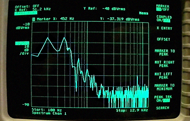 Espectro audio filtrado paso bajo