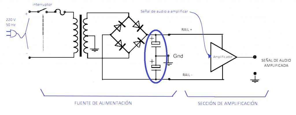 Condensadores de filtrado remarcados, en fuente de alimentacion