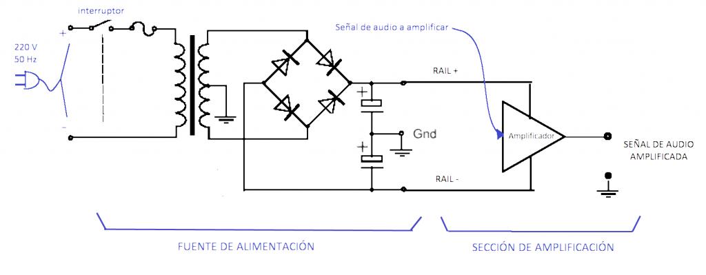 Esquema genérico de amplificador de audio